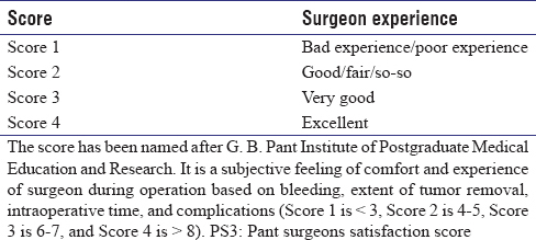 Table 1: Surgeons comfort (PS3)