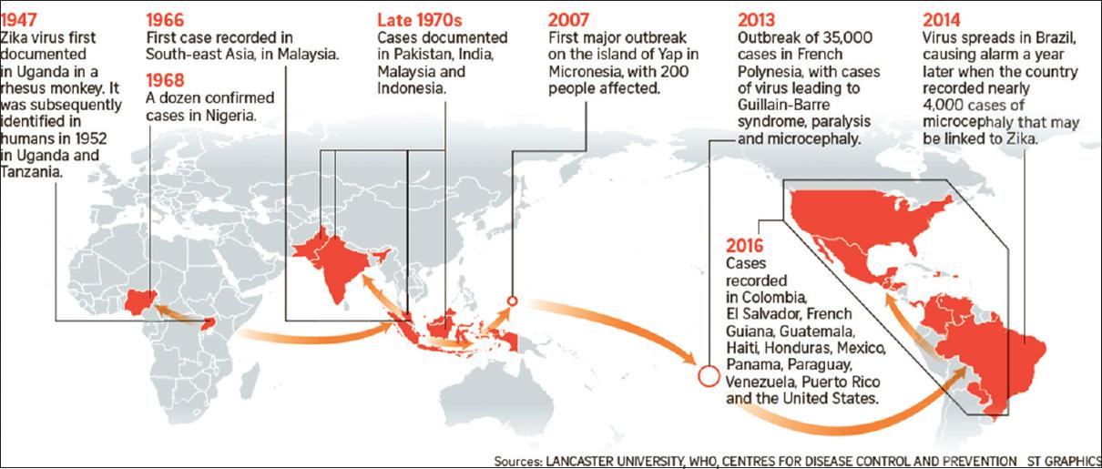 zika virus malaysia